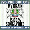 My Brain Is 80percent Song Lyrics 1