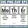 Mother Periodic Table Svg Funny Mothers Day 1